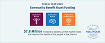 Image of District Grant Funding flyer